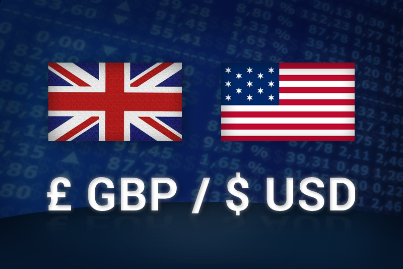 July, 10 - GBP/USD consolidates the downside amid risk-aversion