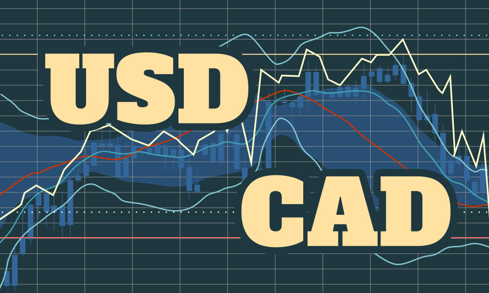 July, 08 - USD/CAD benefits from dollar gains